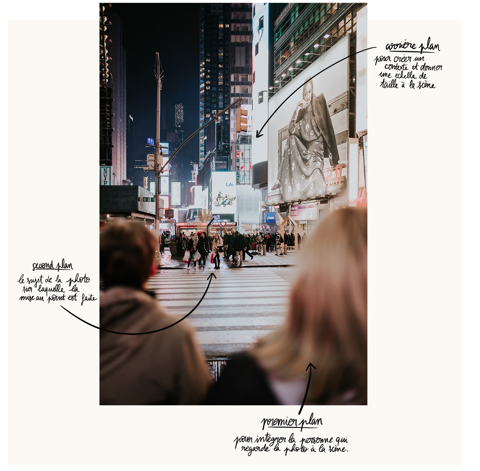 Comment raconter une histoire à travers ses photographies en apprenant à cadrer
